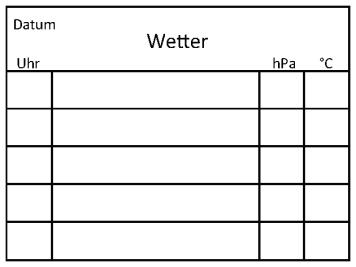 wetterstempel